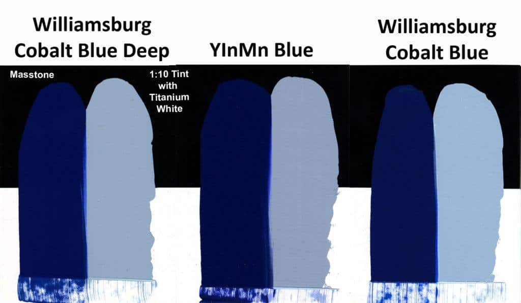 Who's interested in YInMn Blue, the newest blue?